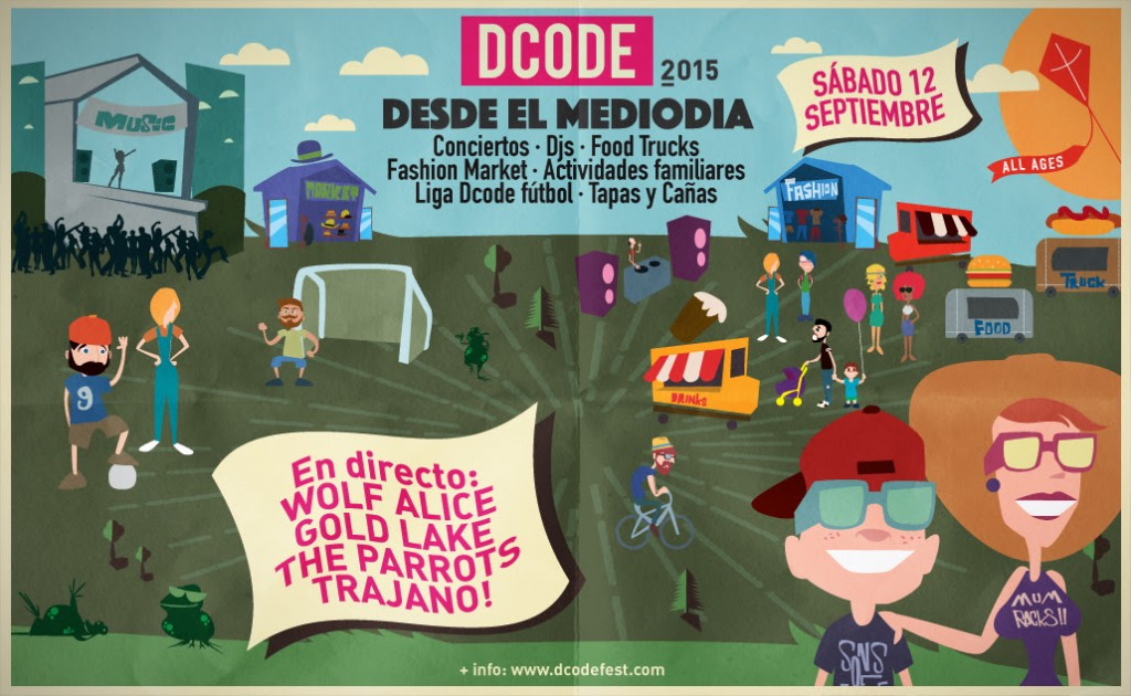 medcode