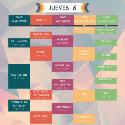 Schedule Mad Cool Thursday 6 July 2017 Madrid