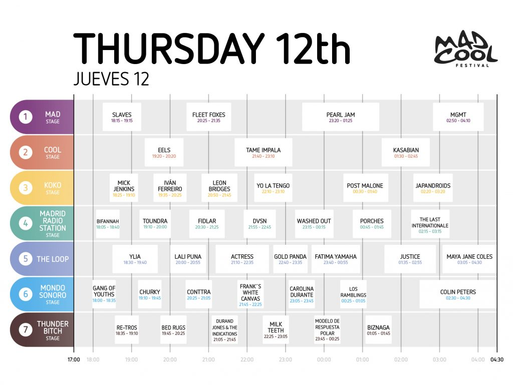 horario jueves mad cool festival pearl jam